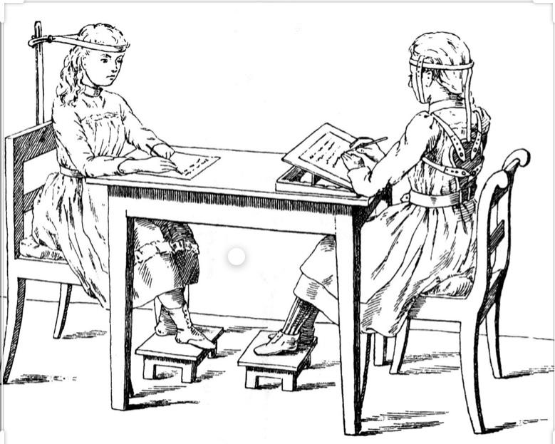 Schreibers konstruktion för rak rygg